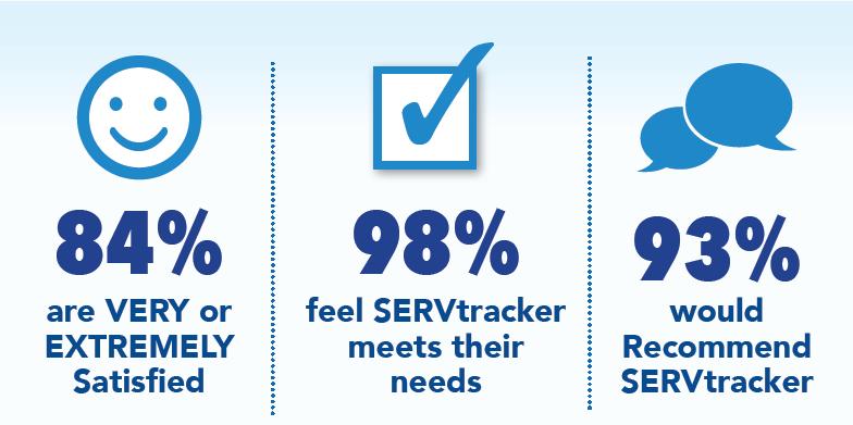 Servtracker Customer Feedback