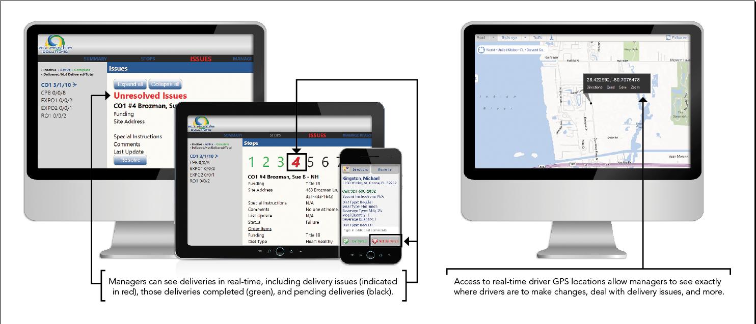 SERVtracker Mobile App Dashboard